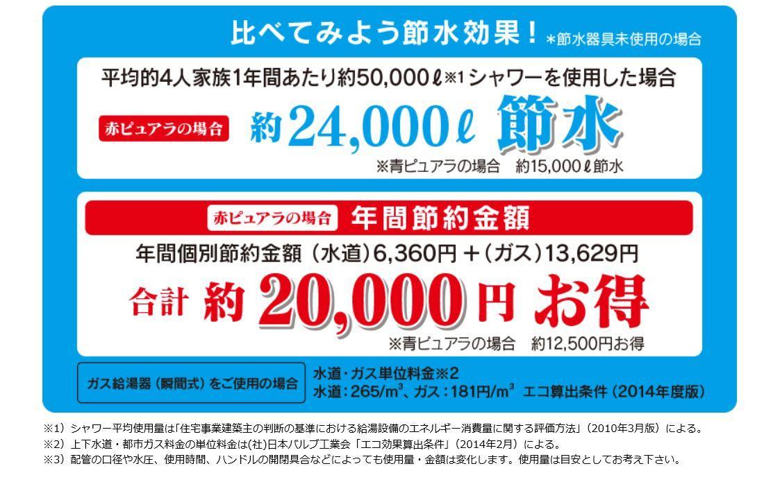 ピュアラ説明3.JPG